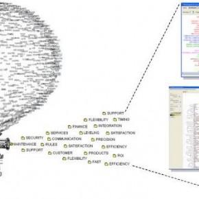 WordStatProcess-290x290 Ключевые слова для сайта и операторы wordstat`а