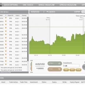 TuJ-RkmNXKA-290x290 Практика без риска: демо-счета на платформах торговли опционами