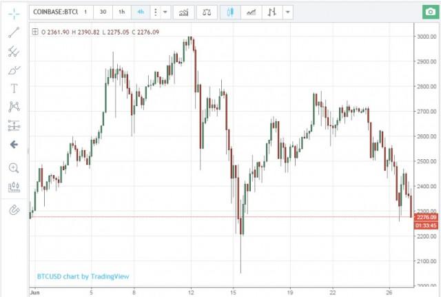 1-640x431 Рекордные показатели на финансовой бирже. Кто на этом зарабатывает?