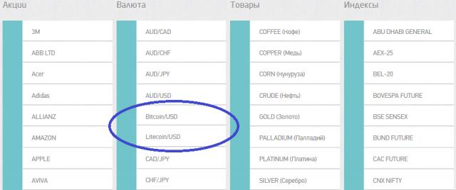 3-640x268 Рекордные показатели на финансовой бирже. Кто на этом зарабатывает?