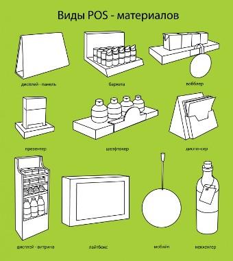 5 POS – материалы как эффективный инструмент для проивлечения покупателей