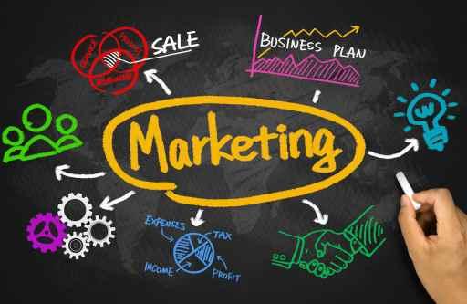 marketingmain Маркетинг - неотъемлемая часть рыночной экономики