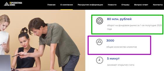 image2 Компания «Перспектива Плюс» как источник основного дохода